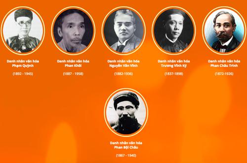 Các danh nhân được Quỹ Văn hoá Phan Châu Trinh tôn vinh trên website.