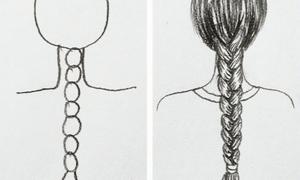 Cách vẽ một số bộ phận cơ thể người