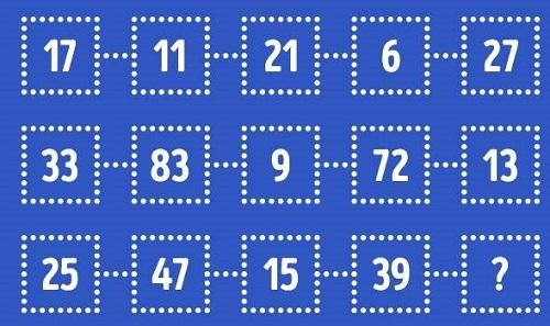 Năm câu đố rèn luyện trí não - 1