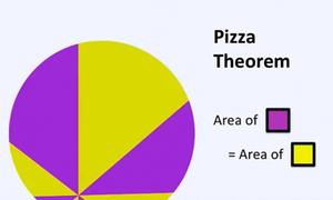 Bài toán chia bánh pizza