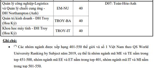 Đại học Bách khoa Hà Nội tuyển sinh thêm bảy ngành mới - 7