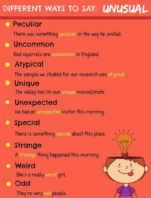 Những từ vựng đồng nghĩa unsual