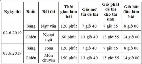 Lịch thi lớp 10 thường và lớp chuyên tại TP HCM.