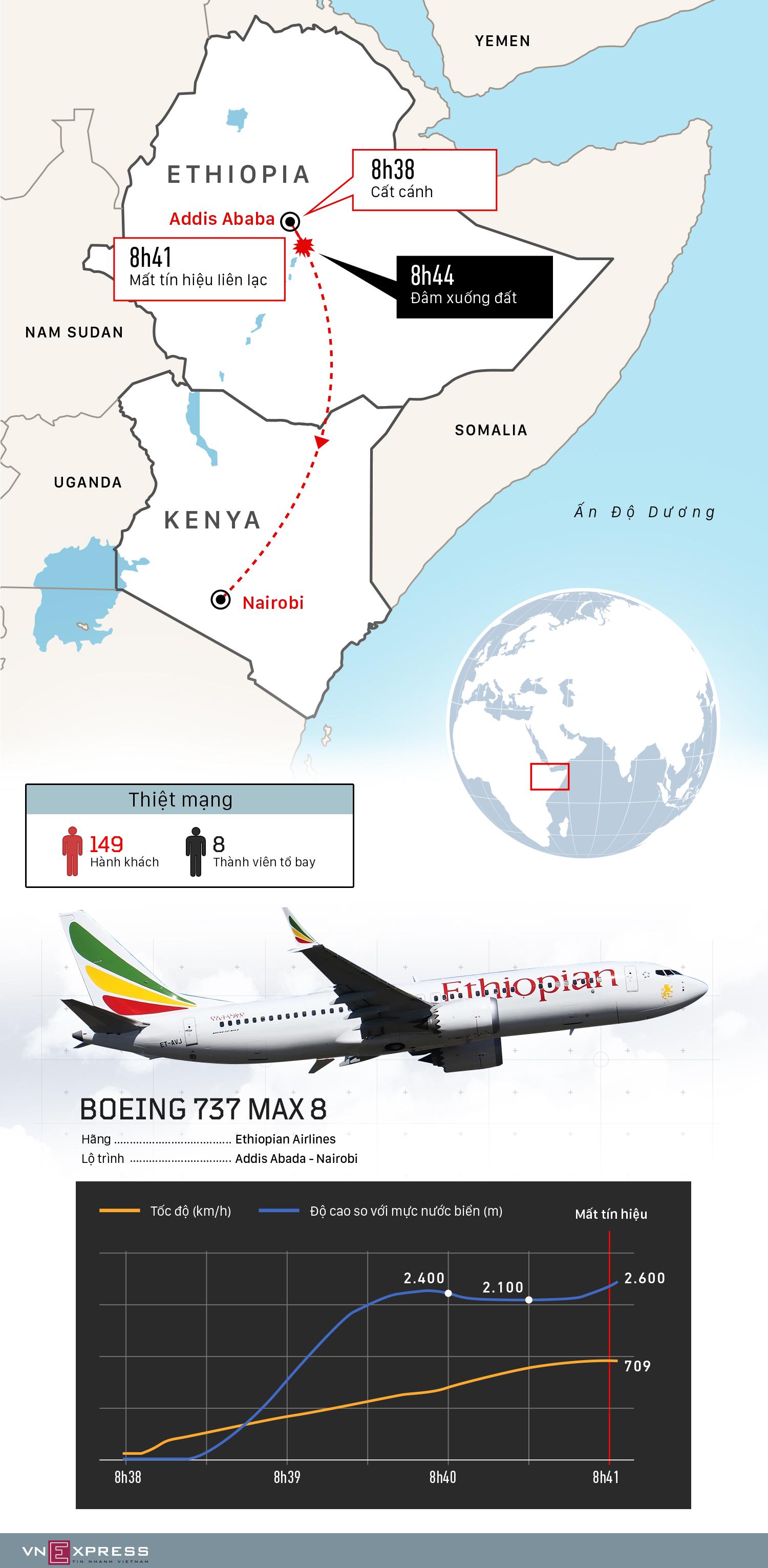 6 phút trên không của máy bay rơi ở Ethiopia
