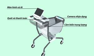 Xe đẩy tự nhận diện và tính tiền hàng hóa