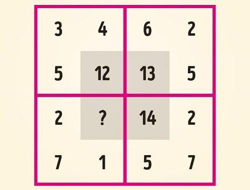 Năm câu đố IQ đo tư duy của bạn - 3