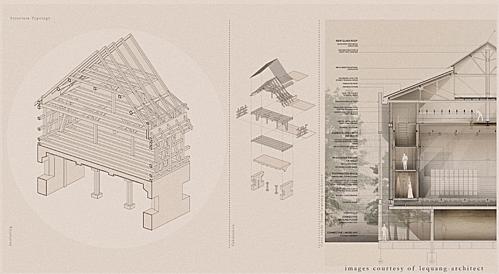 Trích đoạn một bản vẽ ghi lại cấu trúc nguyên trạng của Chuồng bò, thành phần các cấu kiện, bên phải là nghiên cứu điển hình cho việc tôn tạo với minh họa mặt cắt tỷ lệ 1/100.Nguồn:lequang-architect.