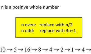 Bài toán khiến thiên tài cũng đau đầu