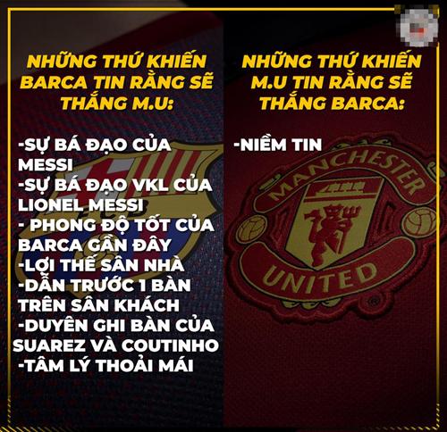Man Utd chẳng có gì ngoài niềm tin.