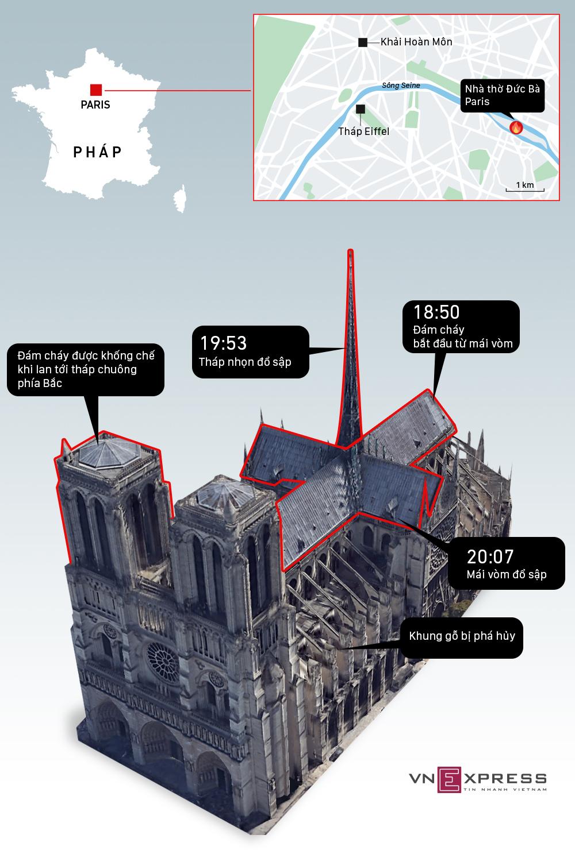 Những cấu trúc bị lửa thiêu rụi tại Nhà thờ Đức Bà Paris