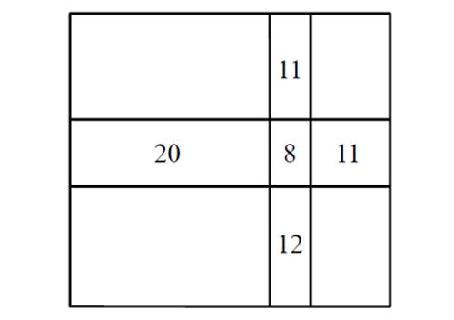 Đáp án bài toán chu vi trong đề IMSO 2018