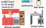 Từ vựng tiếng Anh chỉ vật dụng trong nhà bếp