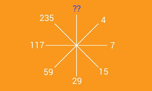 Thử tài giải năm câu đố tìm số - 1