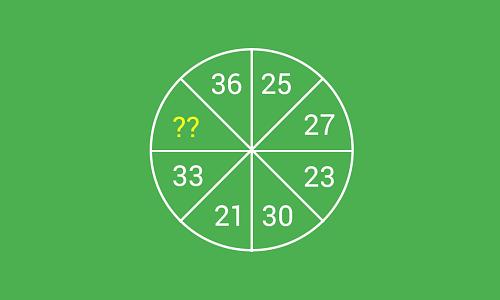 Thử tài giải năm câu đố tìm số - 2