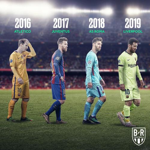 Messi và Cup C1 trong 4 mùa gần nhất.