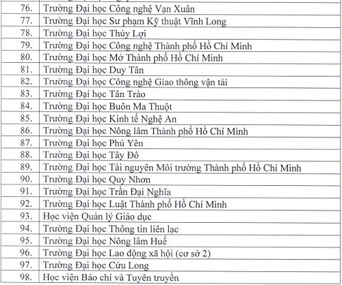 Thêm bốn trường được cấp chứng chỉ ngoại ngữ theo khung 6 bậc - 4