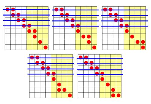 Đáp án bài toán cực trị trên bàn cờ vua trong kỳ thi IMAS 2017 - 2