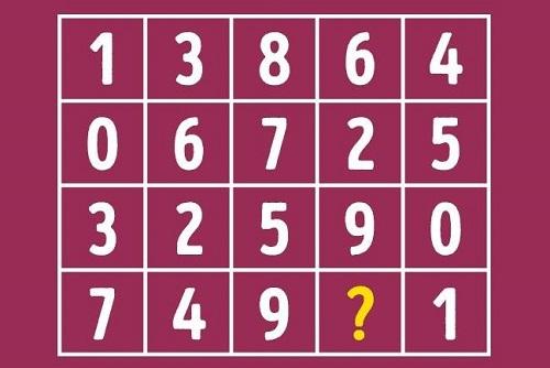 Rèn luyện trí não với năm câu đố