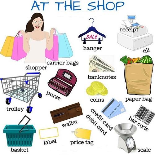 Từ vựng tiếng Anh về những đồ vật xuất hiện trong cửa hàng