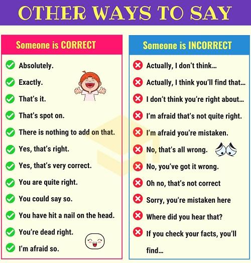 Những cách nói đồng ý hoặc phản đối trong tiếng Anh
