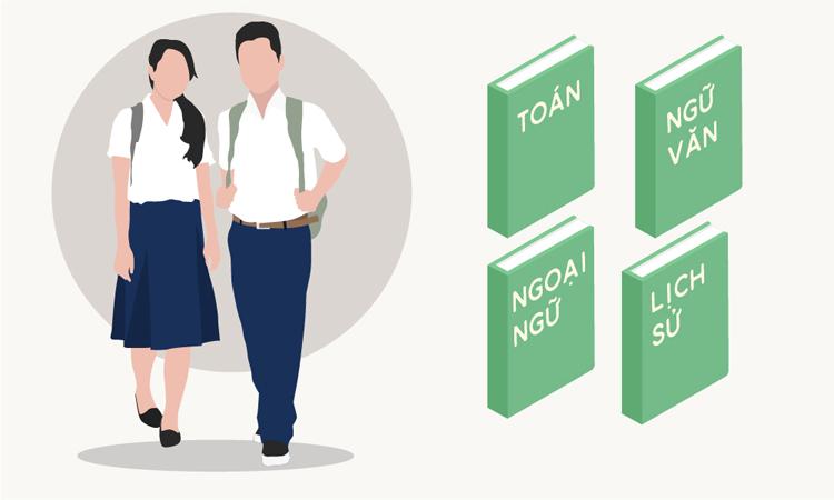 Phương thức xét tuyển vào lớp 10 công lập (click vào hình để xem chi tiết). Đồ họa: Việt Chung