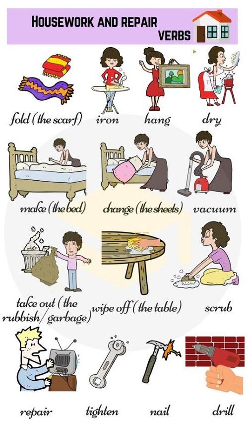 Động từ tiếng Anh về lau dọn và sửa chữa trong nhà