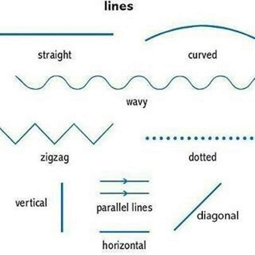 Cách gọi đường chéo, đường cong trong tiếng Anh