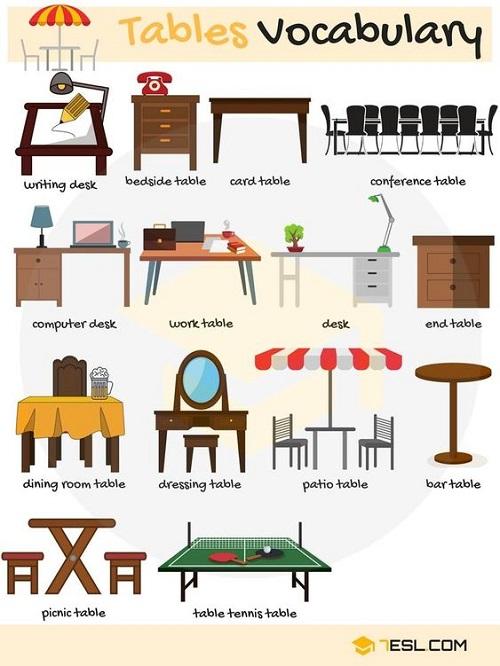 Tên gọi các loại bàn trong tiếng Anh