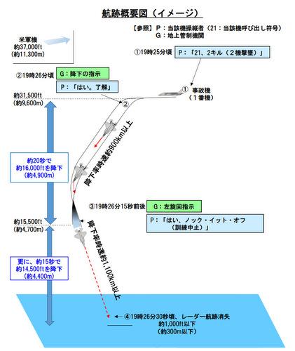 Đường bay của chiếc F-35A trong vụ tai nạn hôm 9/4. Đồ họa: JASDF.