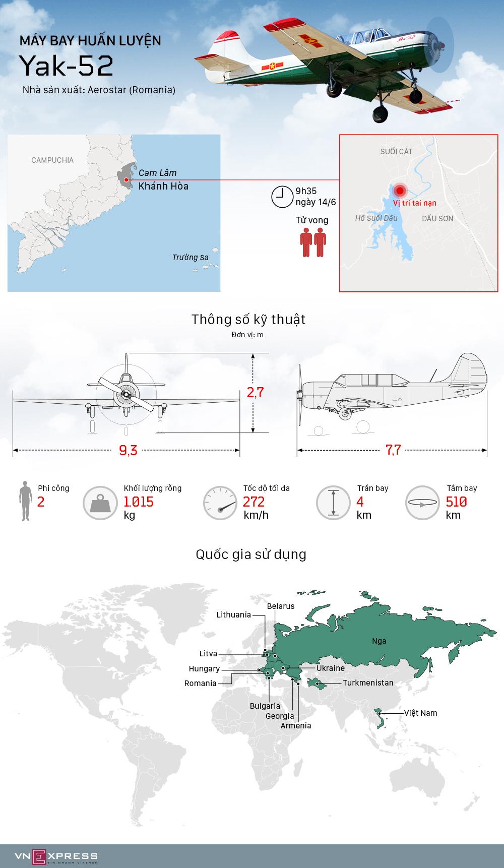 Tính năng máy bay huấn luyện gặp nạn tại Khánh Hòa
