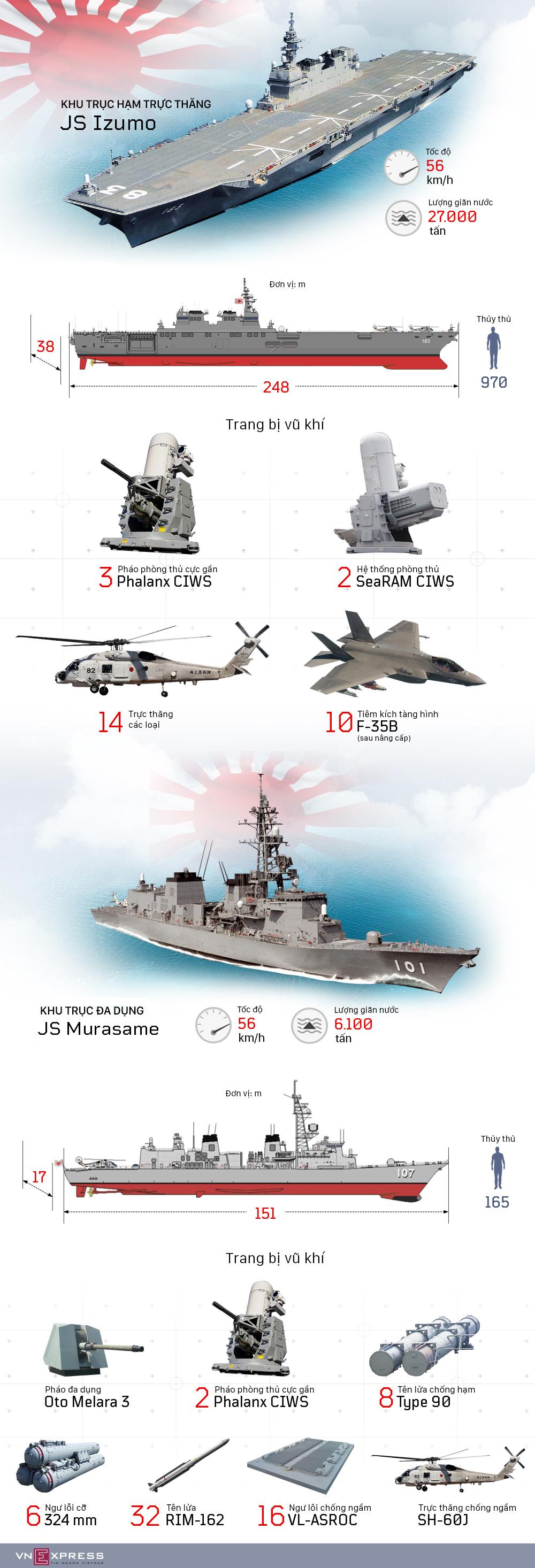 Uy lực chiến hạm lớn nhất Nhật Bản đang thăm Việt Nam