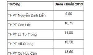 Nhiều trường THPT công lập ở Hà Tĩnh lấy điểm chuẩn thấp