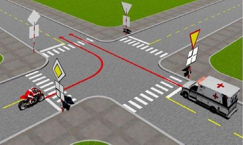 Thi thử 10 câu điểm liệt trong bộ đề mới bằng lái ôtô