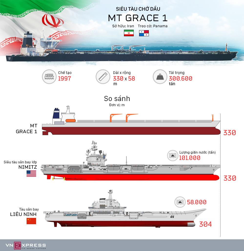 'Siêu tàu dầu' Iran ngang ngửa hàng không mẫu hạm Mỹ