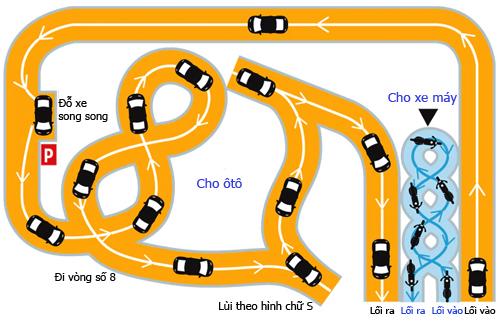 Mô hình bài thi thực hành lái tại Ấn Độ.