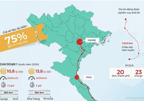 Hai giai đoạn đầu tư đường sắt tốc độ cao do Bộ Giao thông Vận tải đề xuất.