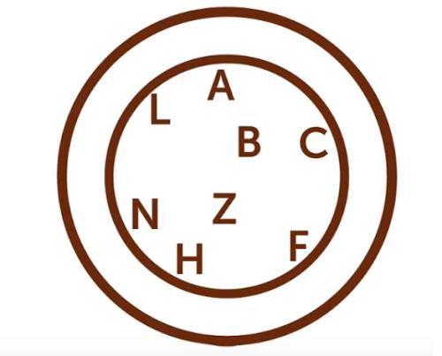 Bốn câu đố tìm chữ hoặc số khác biệt trong hình - 1