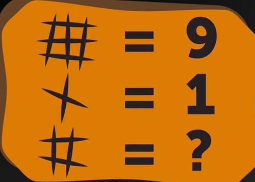 Năm câu đố rèn luyện khả năng tư duy - 4