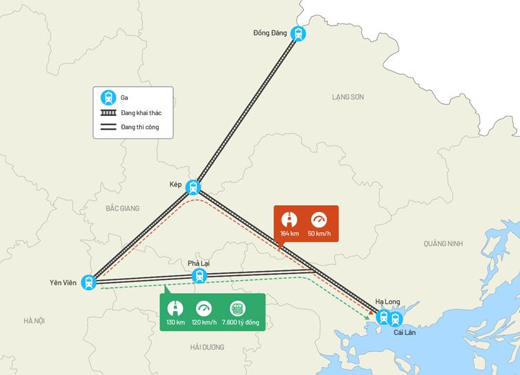 Bản đồ tuyến đường sắt Yên Viên - Cái Lân. Đồ họa: Tiến Thành