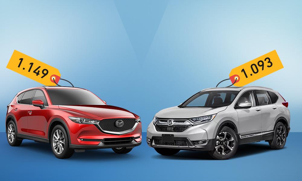 Mazda CX-5 mới và Honda CR-V - cuộc chiến trang bị