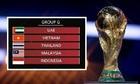 Viá»t Nam nên mừng hay lo khi Äụng Thái Lan á» vòng loại World Cup?