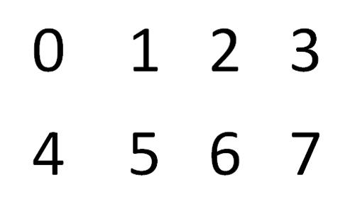 Bài toán lớp 6 từng làm khó nhiều học sinh giỏi