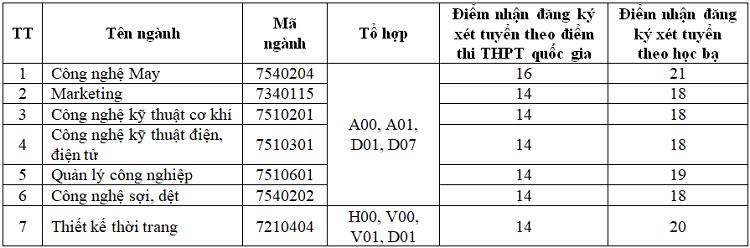 Nhiều đại học ở Hà Nội xét tuyển bổ sung từ 14 điểm - 1