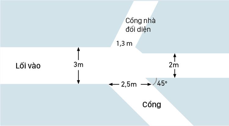 Cổng 2,5 m, ngõ 3 m xe có vào nhà được không?