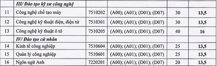 Ba trường trực thuộc Đại học Thái Nguyên tuyển bổ sung tại hơn 50 nhóm ngành - 13