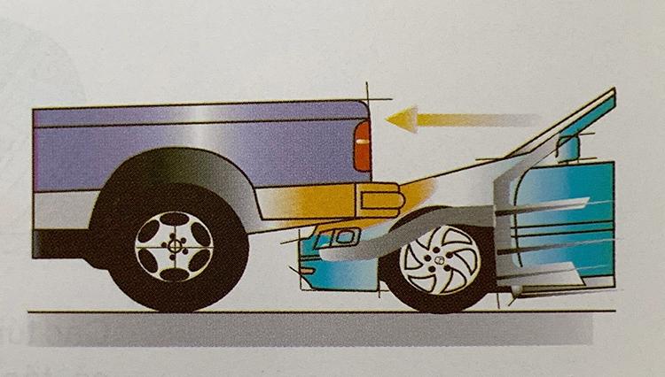 Ôtô đâm như thế nào thì bung hoặc không bung túi khí? - 6