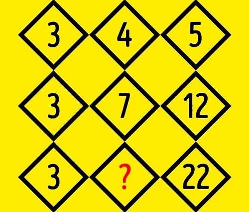 Bốn câu đố điền số