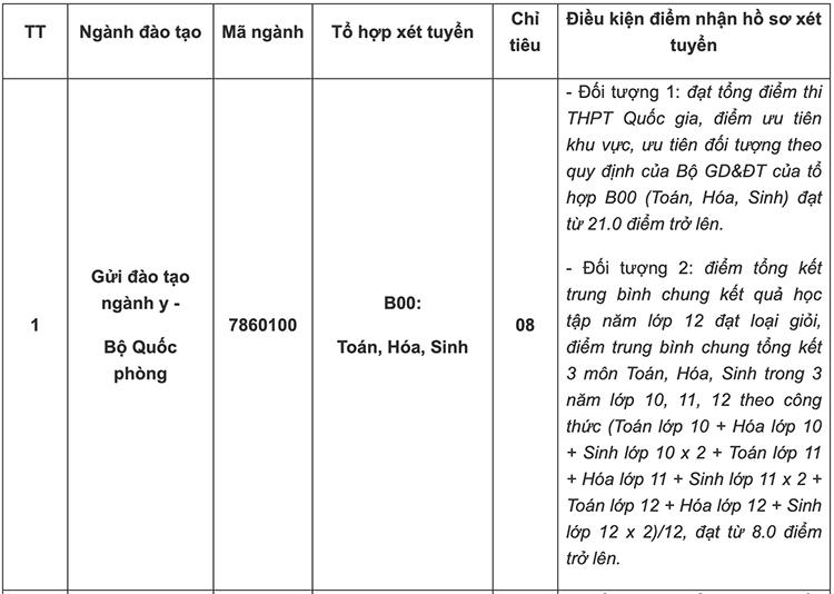 Ba trường công an xét tuyển bổ sung