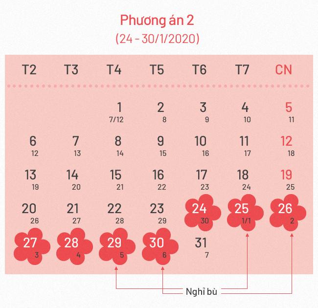 Hai phương án nghỉ Tết âm lịch 2020 - 1
