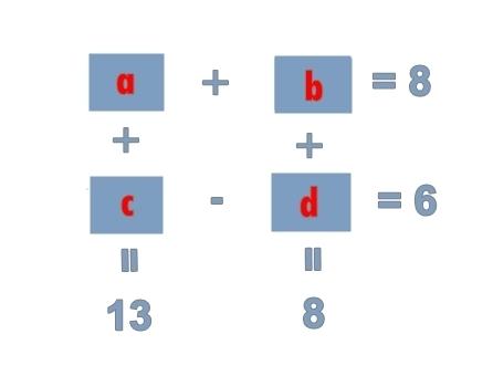 Ba bài toán rèn thông minh